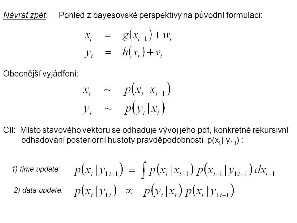 Návrat zpět: Pohled z bayesovské perspektivy na původní formulaci: Cíl: Místo stavového vektoru se odhaduje vývoj jeho pdf, konkrétně rekursivní odhadování posteriorní hustoty pravděpodobnosti p(x t | y 1:t ) : Obecnější vyjádření: 1) time update: 2) data update: