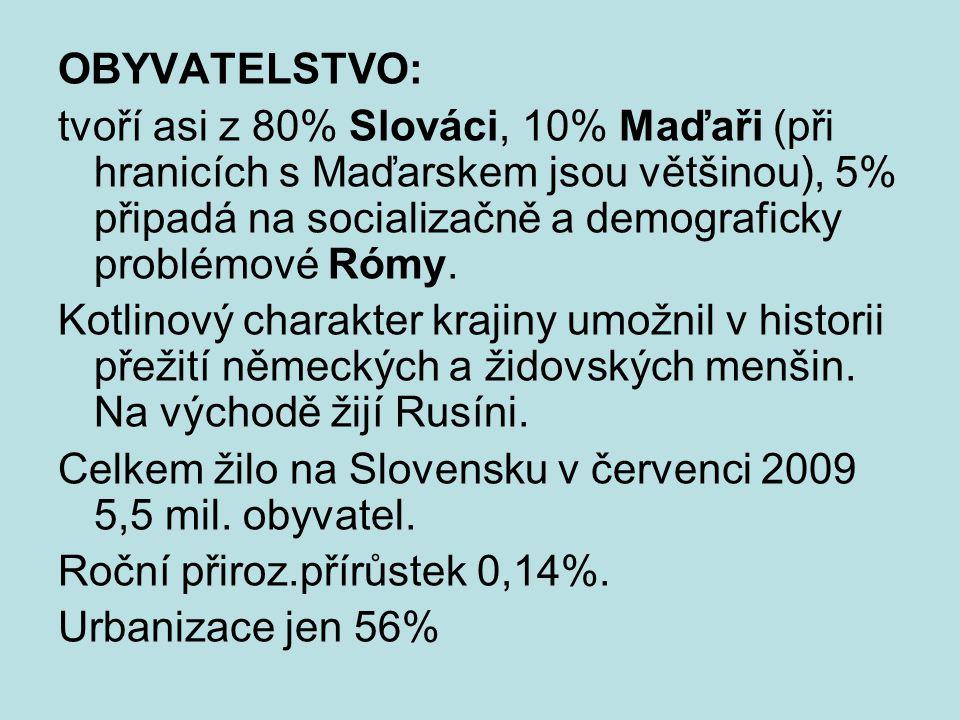 OBYVATELSTVO: tvoří asi z 80% Slováci, 10% Maďaři (při hranicích s Maďarskem jsou většinou), 5% připadá na socializačně a demograficky problémové Rómy
