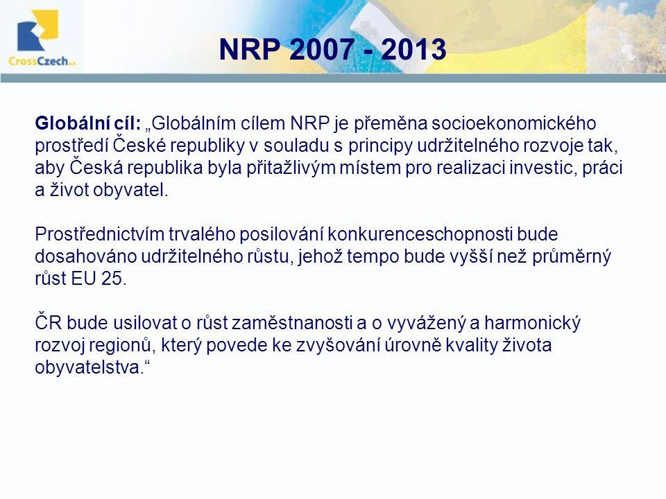 """NRP 2007 - 2013 Globální cíl: """"Globálním cílem NRP je přeměna socioekonomického prostředí České republiky v souladu s principy udržitelného rozvoje tak, aby Česká republika byla přitažlivým místem pro realizaci investic, práci a život obyvatel."""