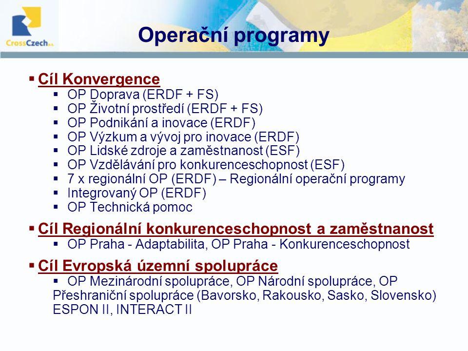 Operační programy  Cíl Konvergence  OP Doprava (ERDF + FS)  OP Životní prostředí (ERDF + FS)  OP Podnikání a inovace (ERDF)  OP Výzkum a vývoj pro inovace (ERDF)  OP Lidské zdroje a zaměstnanost (ESF)  OP Vzdělávání pro konkurenceschopnost (ESF)  7 x regionální OP (ERDF) – Regionální operační programy  Integrovaný OP (ERDF)  OP Technická pomoc  Cíl Regionální konkurenceschopnost a zaměstnanost  OP Praha - Adaptabilita, OP Praha - Konkurenceschopnost  Cíl Evropská územní spolupráce  OP Mezinárodní spolupráce, OP Národní spolupráce, OP Přeshraniční spolupráce (Bavorsko, Rakousko, Sasko, Slovensko) ESPON II, INTERACT II
