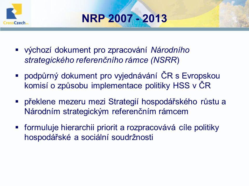 """NRP 2007 - 2013 Cíl politiky hospodářské a sociální soudržnosti: """"Evropa musí obnovit základ své konkurenceschopnosti, zvýšit svůj růstový potenciál a svoji produktivitu a posílit sociální soudržnost, a přitom klást hlavní důraz na znalosti, inovaci a optimalizaci lidského kapitálu. Strategie:  Rozvojová strategie navržená v NRP je komplementární s ostatními politikami Společenství realizovanými v ČR i s vlastními politikami ČR."""