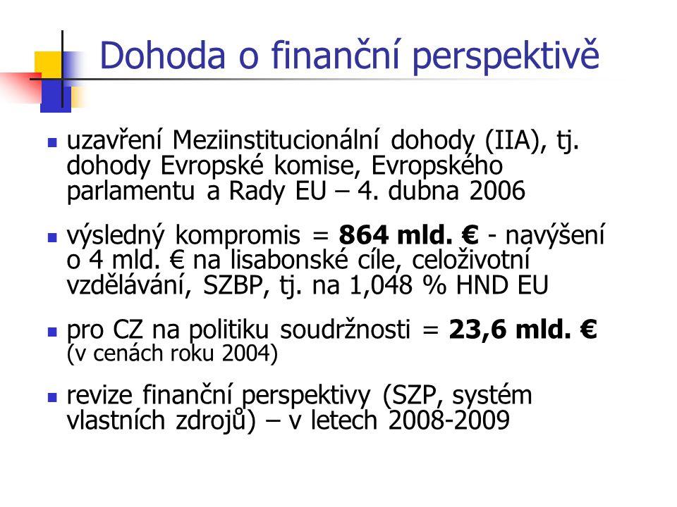 uzavření Meziinstitucionální dohody (IIA), tj. dohody Evropské komise, Evropského parlamentu a Rady EU – 4. dubna 2006 výsledný kompromis = 864 mld. €