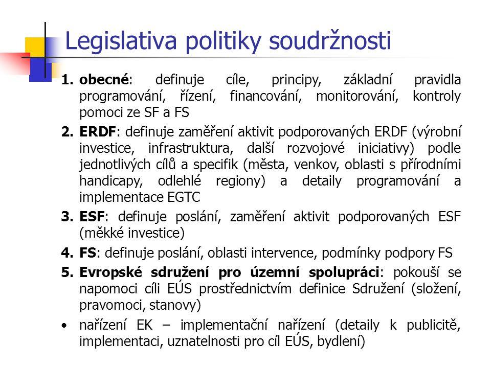 Legislativa politiky soudržnosti 1.obecné: definuje cíle, principy, základní pravidla programování, řízení, financování, monitorování, kontroly pomoci