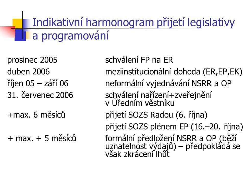 Indikativní harmonogram přijetí legislativy a programování prosinec 2005schválení FP na ER duben 2006meziinstitucionální dohoda (ER,EP,EK) říjen 05 –