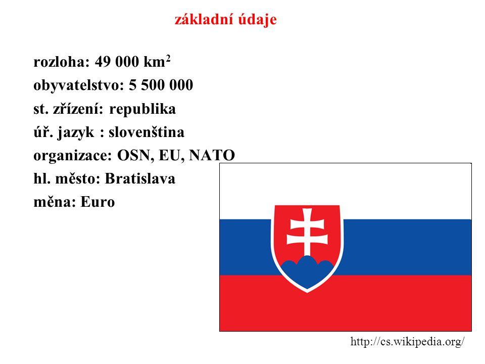 základní údaje rozloha: 49 000 km 2 obyvatelstvo: 5 500 000 st. zřízení: republika úř. jazyk : slovenština organizace: OSN, EU, NATO hl. město: Bratis