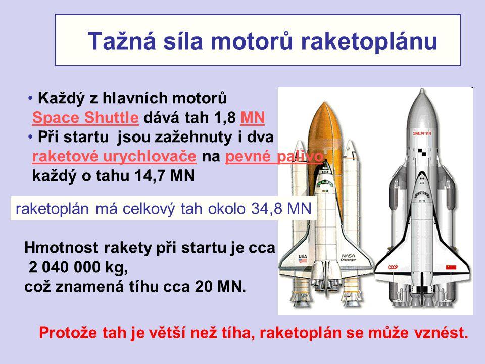 Tažná síla motorů raketoplánu Každý z hlavních motorů Space Shuttle dává tah 1,8 MNSpace ShuttleMN Při startu jsou zažehnuty i dva raketové urychlovač