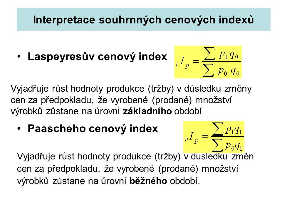 Interpretace souhrnných cenových indexů Laspeyresův cenový index Paascheho cenový index Vyjadřuje růst hodnoty produkce (tržby) v důsledku změn cen za