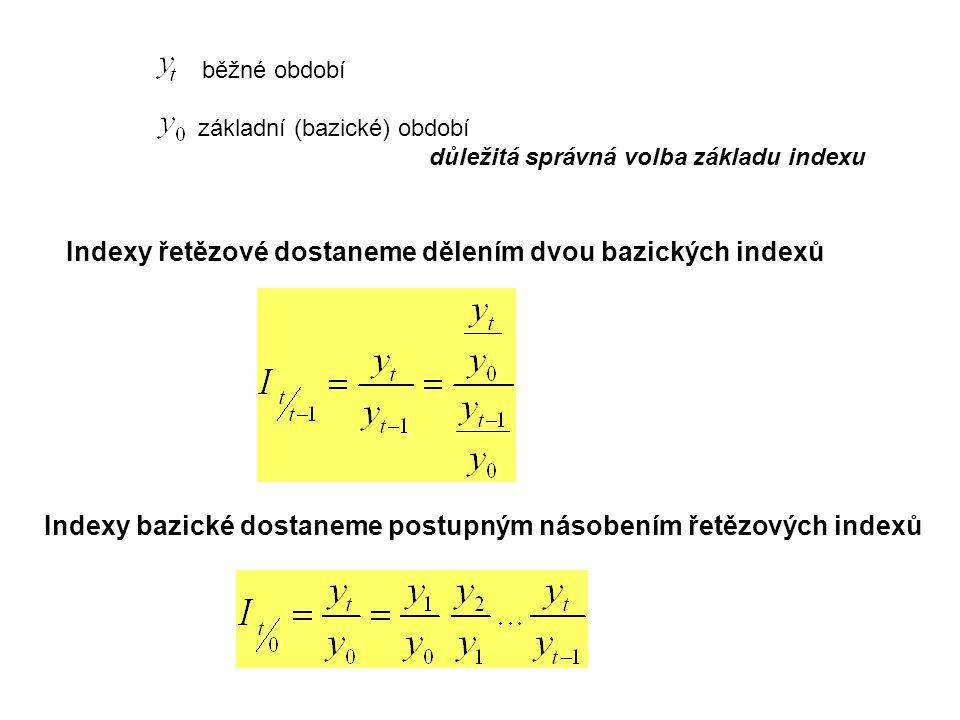 Indexy řetězové dostaneme dělením dvou bazických indexů Indexy bazické dostaneme postupným násobením řetězových indexů běžné období základní (bazické)