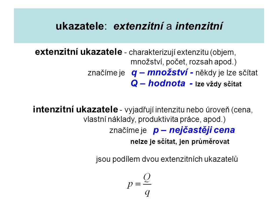 ukazatele: extenzitní a intenzitní extenzitní ukazatele - charakterizují extenzitu (objem, množství, počet, rozsah apod.) značíme je q – množství - ně