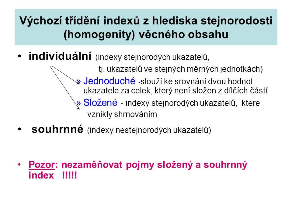Výchozí třídění indexů z hlediska stejnorodosti (homogenity) věcného obsahu individuální (indexy stejnorodých ukazatelů, tj. ukazatelů ve stejných měr