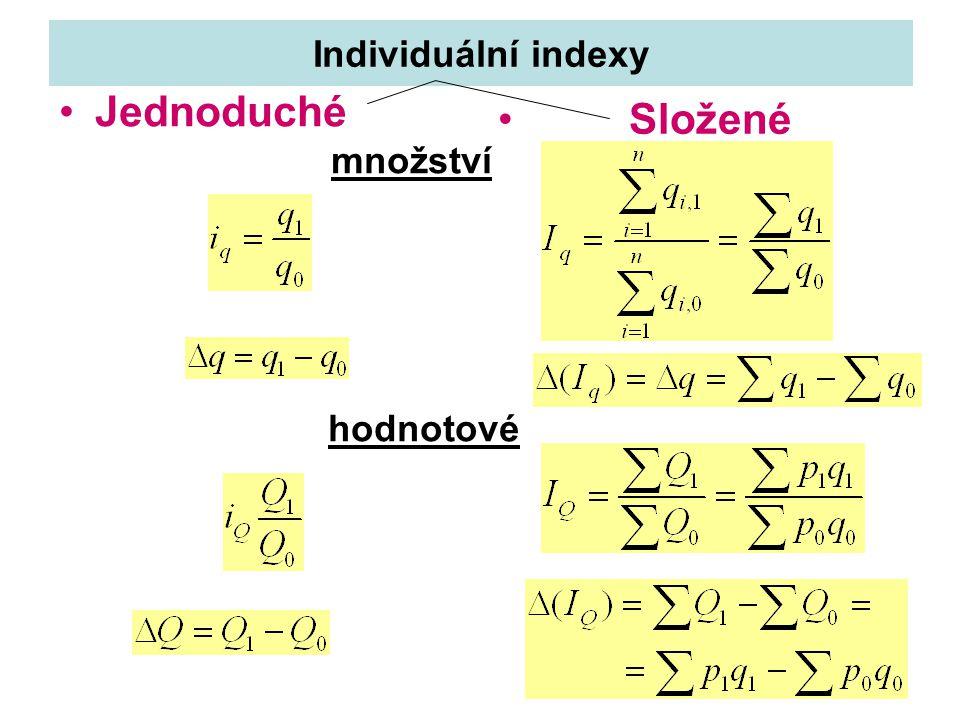 Individuální indexy Jednoduché množství hodnotové Složené