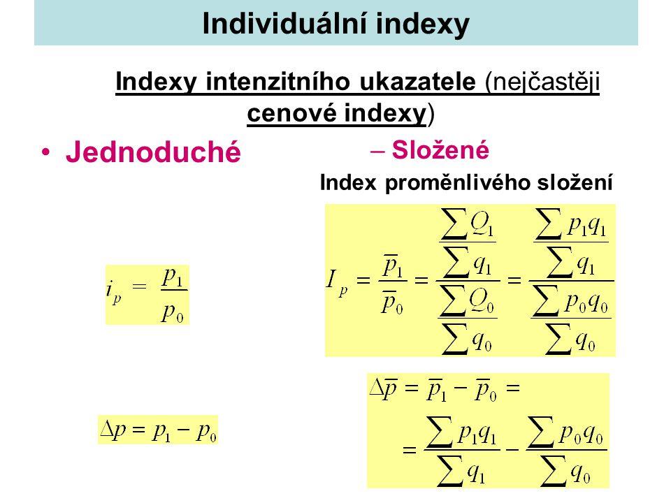 Individuální indexy Jednoduché –Složené Indexy intenzitního ukazatele (nejčastěji cenové indexy) Index proměnlivého složení