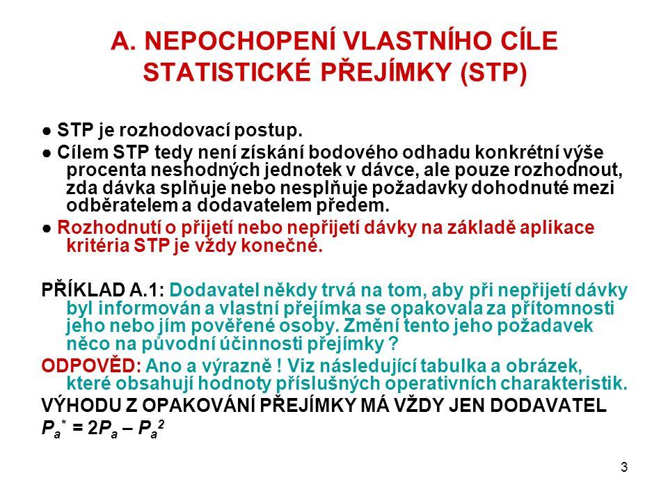 3 A.NEPOCHOPENÍ VLASTNÍHO CÍLE STATISTICKÉ PŘEJÍMKY (STP) ● STP je rozhodovací postup.