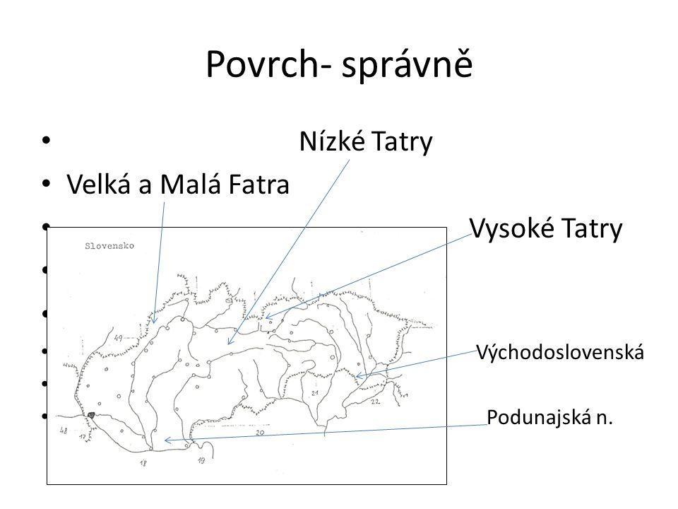 Povrch- správně Nízké Tatry Velká a Malá Fatra Vysoké Tatry Východoslovenská P Podunajská n.