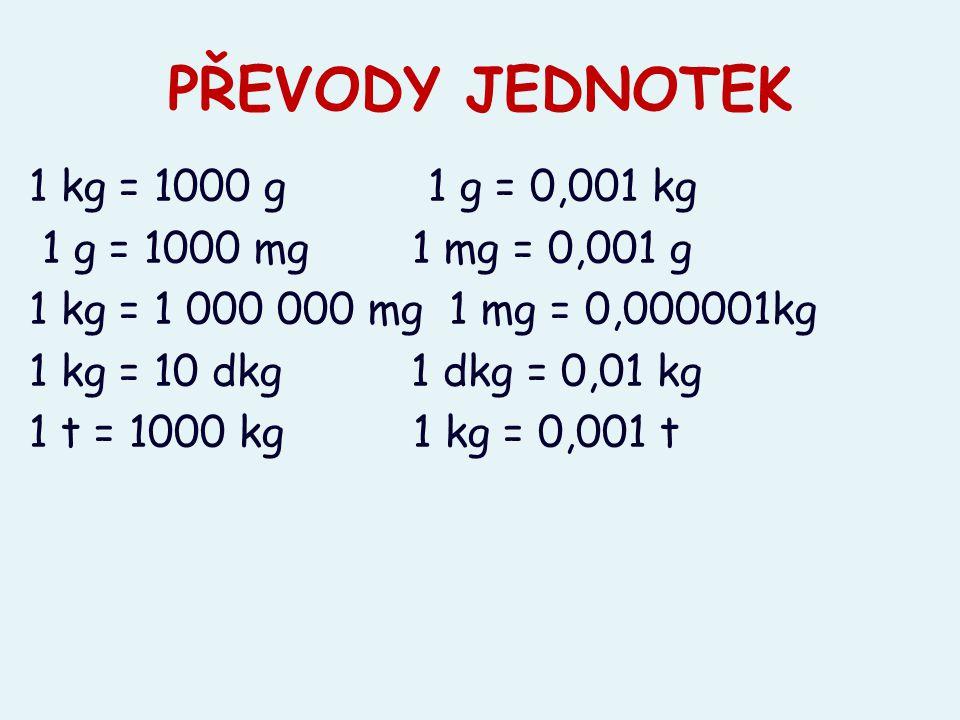 PŘEVODY JEDNOTEK 1 kg = 1000 g 1 g = 0,001 kg 1 g = 1000 mg 1 mg = 0,001 g 1 kg = 1 000 000 mg 1 mg = 0,000001kg 1 kg = 10 dkg 1 dkg = 0,01 kg 1 t = 1