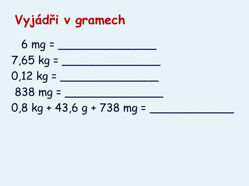Vyjádři v gramech 6 mg = ______________ 7,65 kg = ______________ 0,12 kg = ______________ 838 mg = ______________ 0,8 kg + 43,6 g + 738 mg = _________