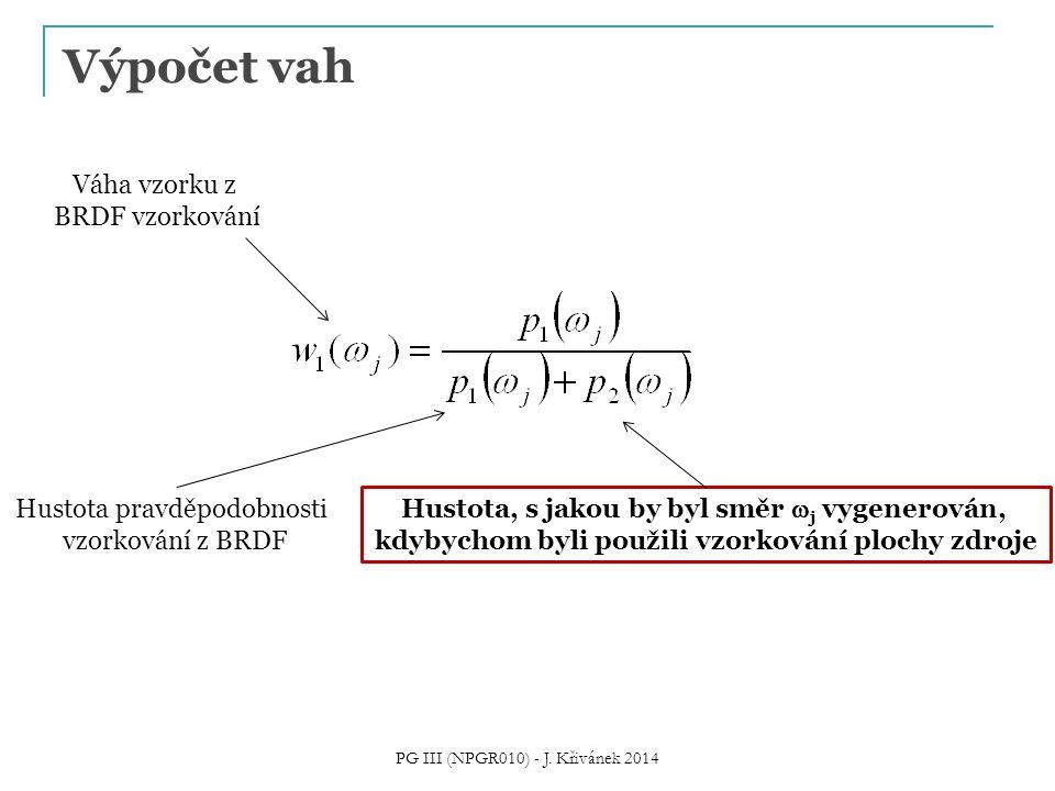 Výpočet vah PG III (NPGR010) - J. Křivánek 2014 Váha vzorku z BRDF vzorkování Hustota pravděpodobnosti vzorkování z BRDF Hustota, s jakou by byl směr