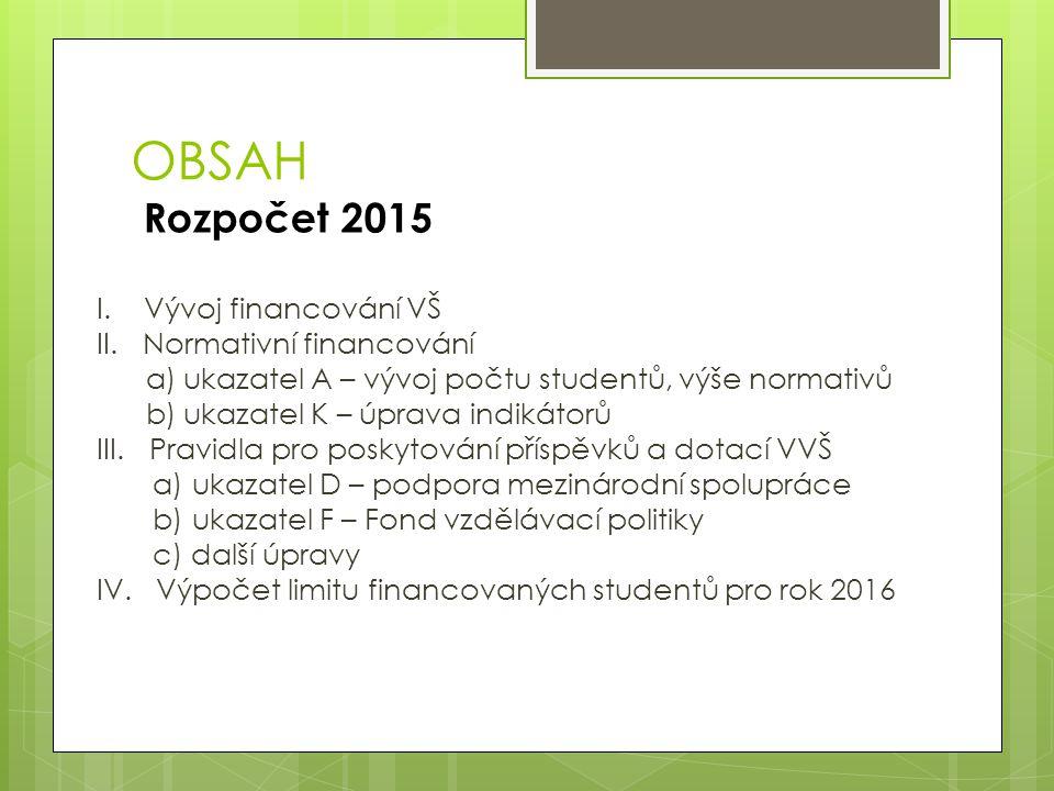 OBSAH Rozpočet 2015 I. Vývoj financování VŠ II.