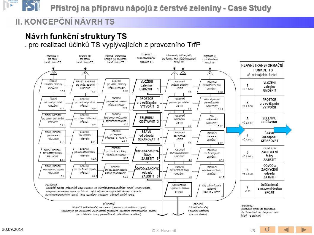 Návrh funkční struktury TS ) - pro realizaci účinků TS vyplývajících z provozního TrfP Poznámka: Stanovené funkce lze seskupovat, příp. i dále členit