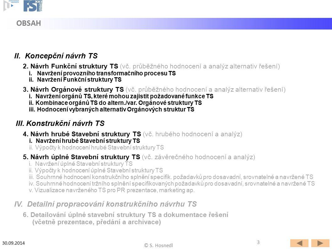 © S. Hosnedl 3 OBSAH 30.09.2014 II. Koncepční návrh TS 2. Návrh Funkční struktury TS (vč. průběžného hodnocení a analýz alternativ řešení) i. Navržení