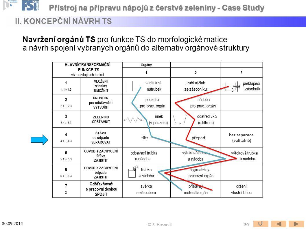 Navržení orgánů TS pro funkce TS do morfologické matice) a návrh spojení vybraných orgánů do alternativ orgánové struktury HLAVNÍ/TRANSFORMAČNÍ FUNKCE