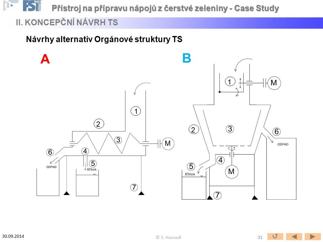 Návrhy alternativ Orgánové struktury TS) A B 1 1 2 2 31  © S. Hosnedl 30.09.2014 Přístroj na přípravu nápojů z čerstvé zeleniny - Case Study II. KONC