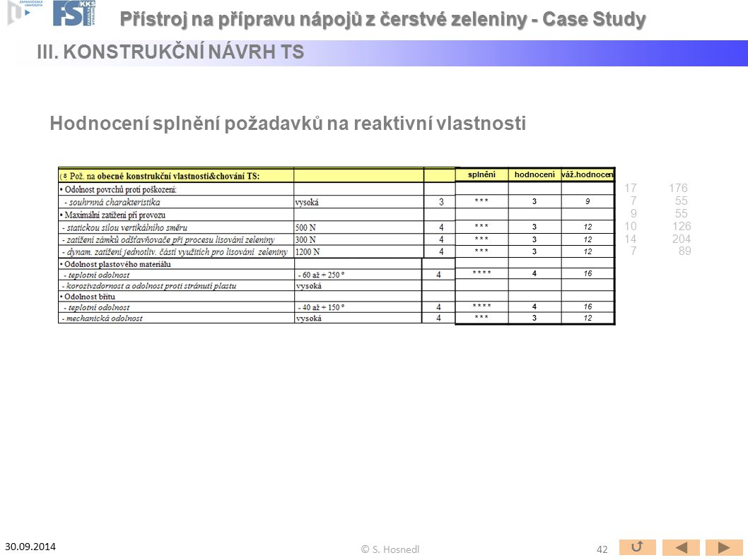 Hodnocení splnění požadavků na reaktivní vlastnosti 8 splněníhodnoceníváž.hodnocení * * *39 312 * * *312 * * *312 * * 416 * * 416 * * *312 17 176 7 55