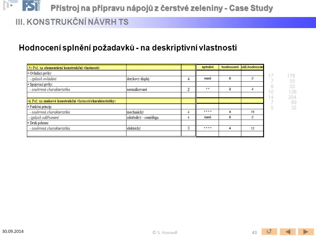 Hodnocení splnění požadavků - na deskriptivní vlastnosti 9 10 splněníhodnoceníváž.hodnocení není00 * 24 * * 416 není00 * * 412 17 176 7 55 9 55 10 126