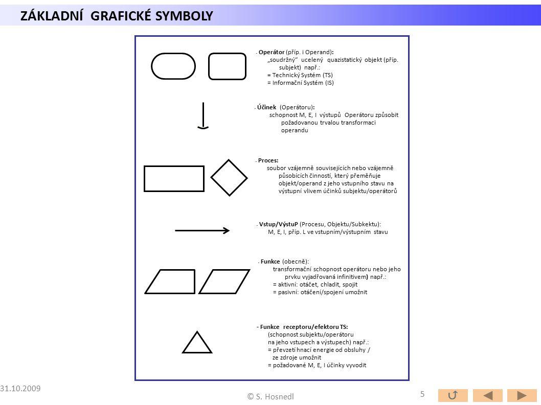 """ZÁKLADNÍ GRAFICKÉ SYMBOLY - Operátor (příp. i Operand): """"soudržný"""" ucelený quazistatický objekt (příp. subjekt) např.: = Technický Systém (TS) = Infor"""