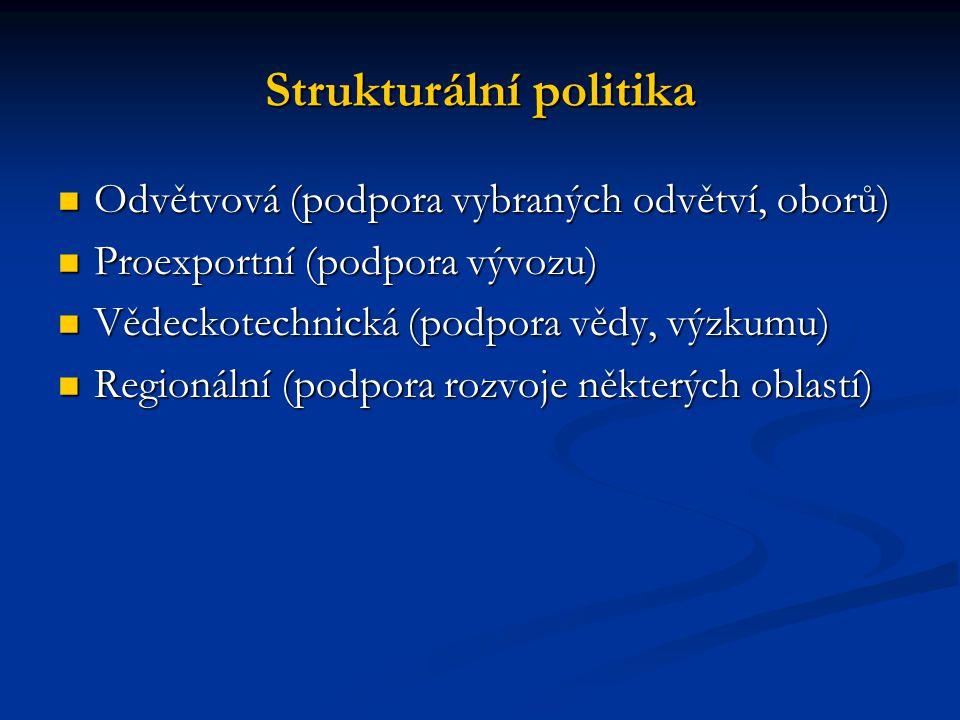 Strukturální politika Odvětvová (podpora vybraných odvětví, oborů) Odvětvová (podpora vybraných odvětví, oborů) Proexportní (podpora vývozu) Proexportní (podpora vývozu) Vědeckotechnická (podpora vědy, výzkumu) Vědeckotechnická (podpora vědy, výzkumu) Regionální (podpora rozvoje některých oblastí) Regionální (podpora rozvoje některých oblastí)