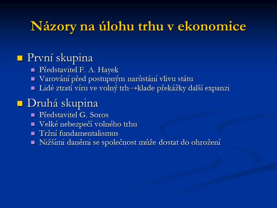 Názory na úlohu trhu v ekonomice První skupina První skupina Představitel F.