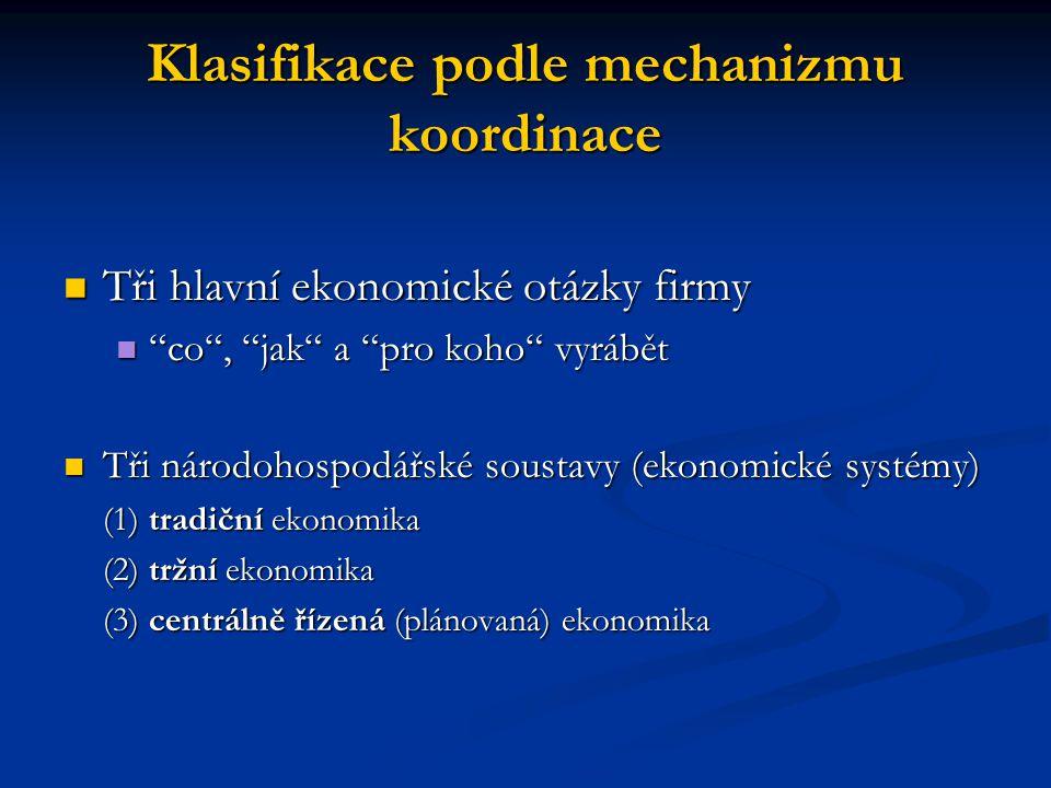 Klasifikace podle mechanizmu koordinace Tři hlavní ekonomické otázky firmy Tři hlavní ekonomické otázky firmy co , jak a pro koho vyrábět co , jak a pro koho vyrábět Tři národohospodářské soustavy (ekonomické systémy) Tři národohospodářské soustavy (ekonomické systémy) (1) tradiční ekonomika (2) tržní ekonomika (3) centrálně řízená (plánovaná) ekonomika