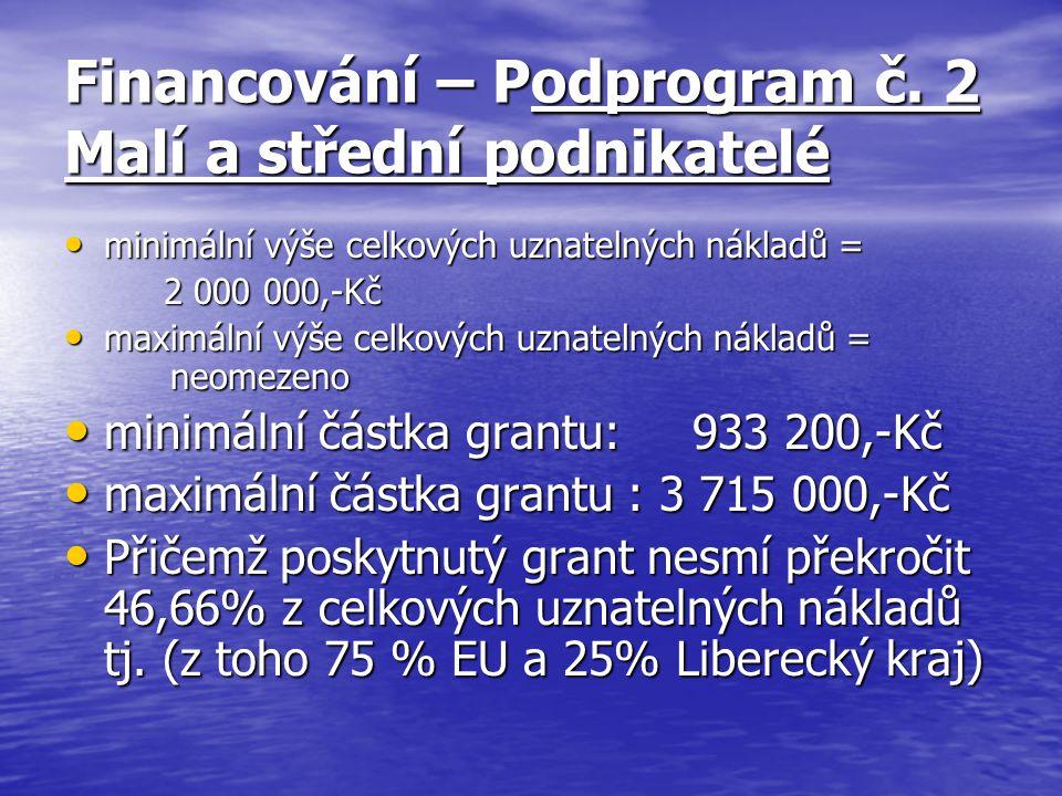 Financování – Podprogram č.