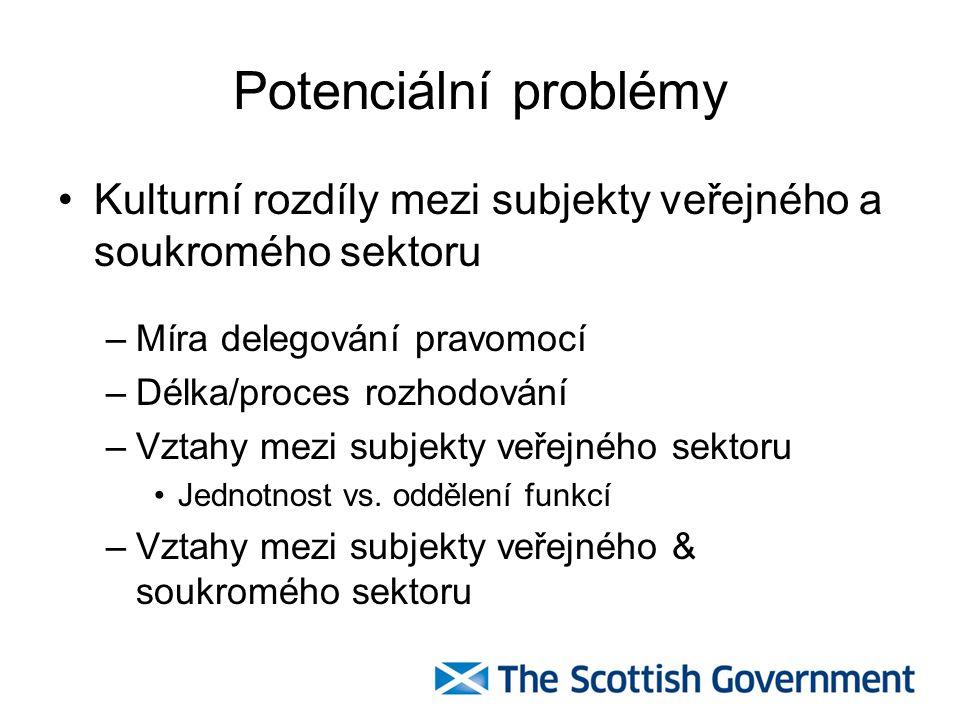 Potenciální problémy Kulturní rozdíly mezi subjekty veřejného a soukromého sektoru –Míra delegování pravomocí –Délka/proces rozhodování –Vztahy mezi subjekty veřejného sektoru Jednotnost vs.