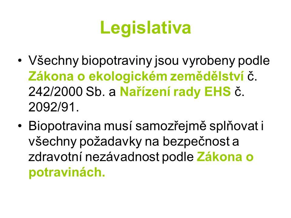 Legislativa Všechny biopotraviny jsou vyrobeny podle Zákona o ekologickém zemědělství č. 242/2000 Sb. a Nařízení rady EHS č. 2092/91. Biopotravina mus