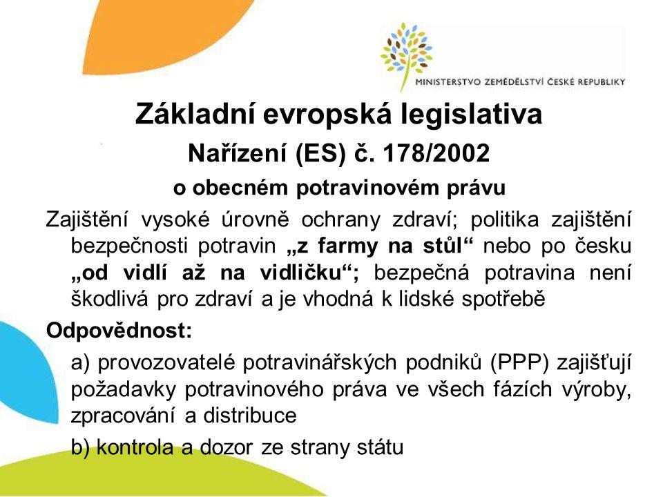Základní evropská legislativa Nařízení (ES) č. 178/2002 o obecném potravinovém právu Zajištění vysoké úrovně ochrany zdraví; politika zajištění bezpeč