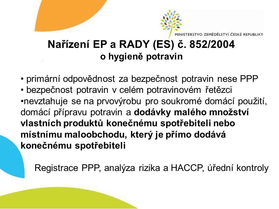 Nařízení EP a RADY (ES) č. 852/2004 o hygieně potravin primární odpovědnost za bezpečnost potravin nese PPP bezpečnost potravin v celém potravinovém ř