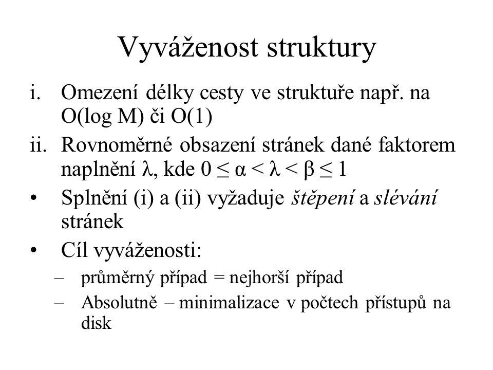 Vyváženost struktury i.Omezení délky cesty ve struktuře např. na O(log M) či O(1) ii.Rovnoměrné obsazení stránek dané faktorem naplnění λ, kde 0 ≤ α <