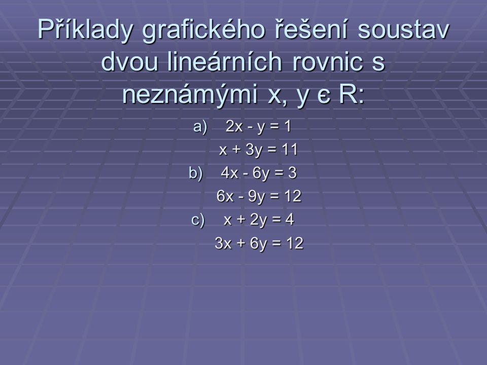 Příklady grafického řešení soustav dvou lineárních rovnic s neznámými x, y є R: a)2x - y = 1 x + 3y = 11 b)4x - 6y = 3 6x - 9y = 12 c)x + 2y = 4 3x +