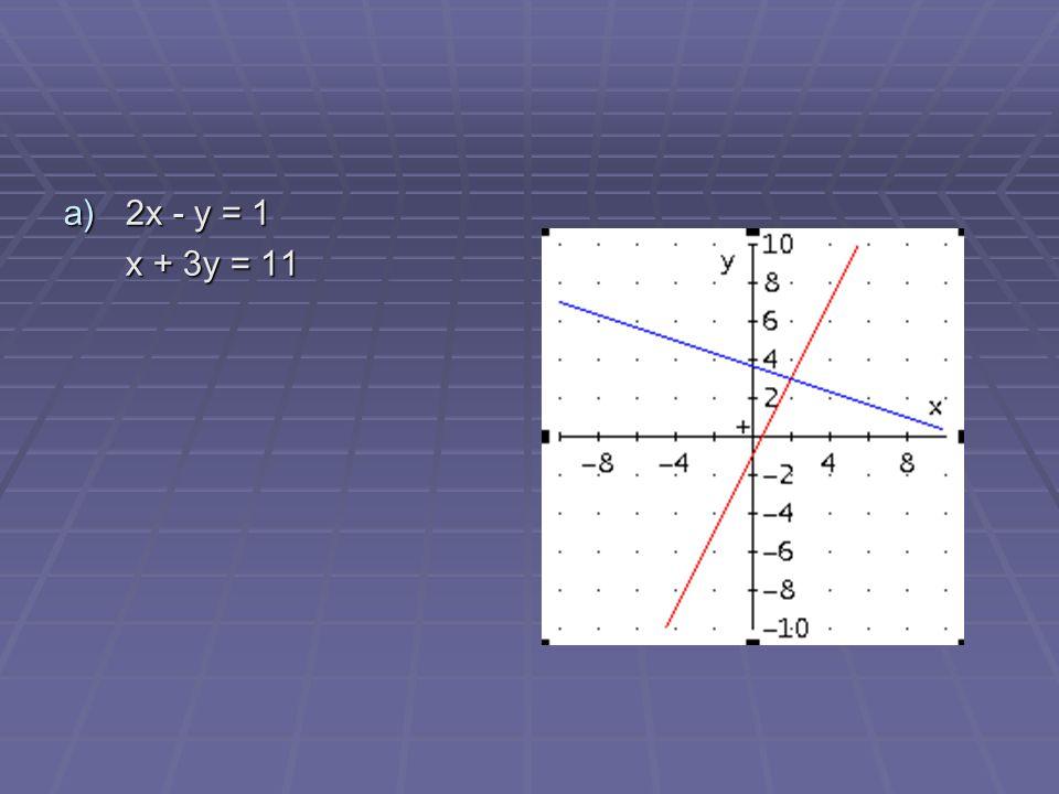 a)2x - y = 1 x + 3y = 11