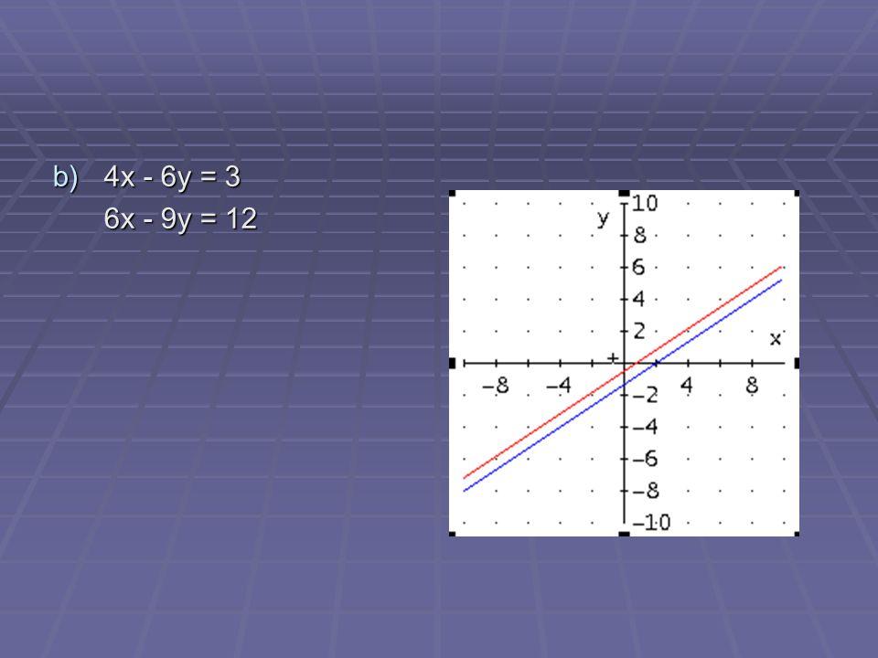 b)4x - 6y = 3 6x - 9y = 12