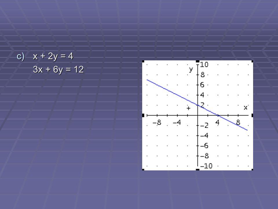 c)x + 2y = 4 3x + 6y = 12