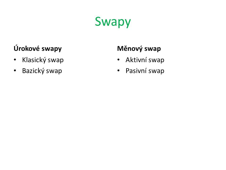Swapy Úrokové swapy Klasický swap Bazický swap Měnový swap Aktivní swap Pasivní swap