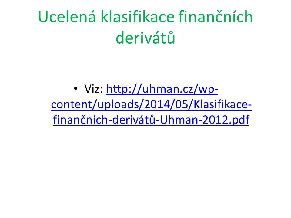 Ucelená klasifikace finančních derivátů Viz: http://uhman.cz/wp- content/uploads/2014/05/Klasifikace- finančních-derivátů-Uhman-2012.pdfhttp://uhman.cz/wp- content/uploads/2014/05/Klasifikace- finančních-derivátů-Uhman-2012.pdf
