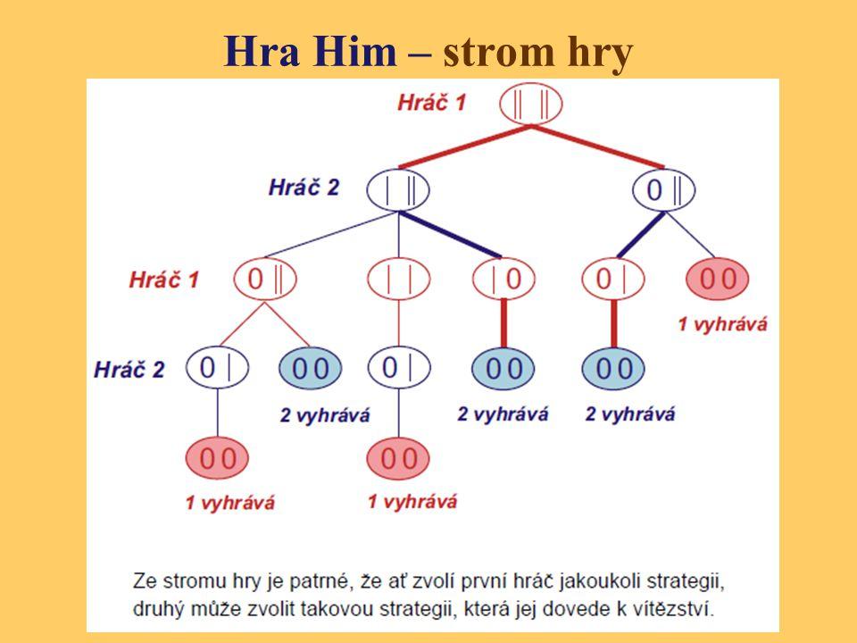 Hra Him – strom hry