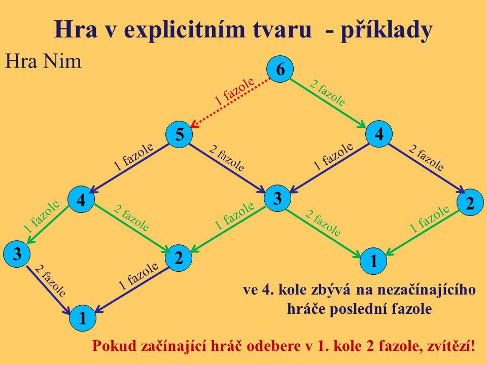 Hra v explicitním tvaru - příklady Hra Nim 4 2 2 fazole 1 fazole 6 2 fazole 1 fazole 5 2 fazole 1 fazole 4 3 1 2 2 fazole 1 fazole 3 2 fazole 1 fazole
