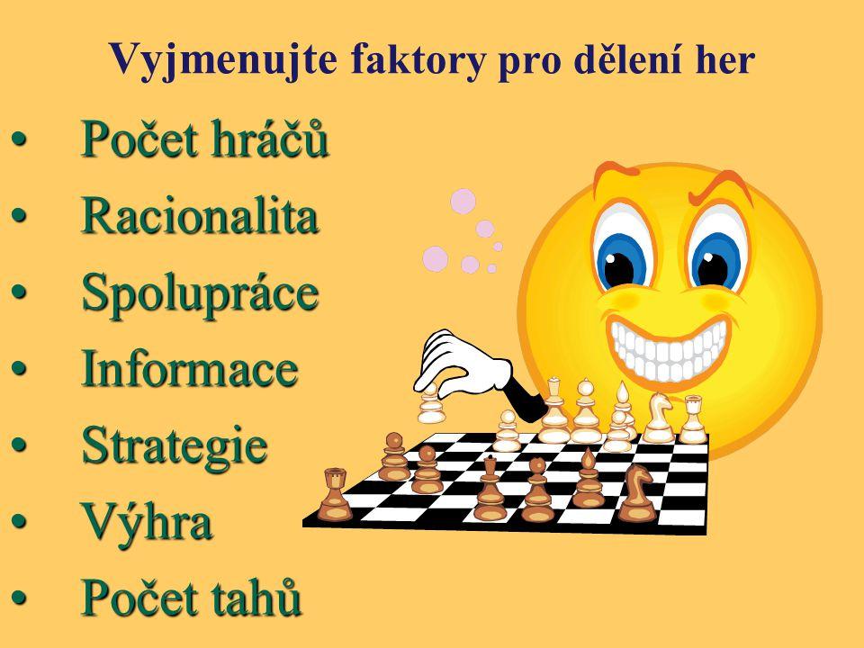 Vyjmenujte f aktory pro dělení her Počet hráčů Počet hráčů Racionalita Racionalita Spolupráce Spolupráce Informace Informace Strategie Strategie Výhra