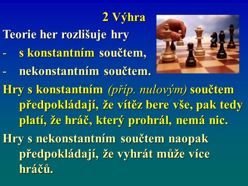 2 Výhra Teorie her rozlišuje hry -s konstantním součtem, -nekonstantním součtem. Hry s konstantním (příp. nulovým) součtem předpokládají, že vítěz ber