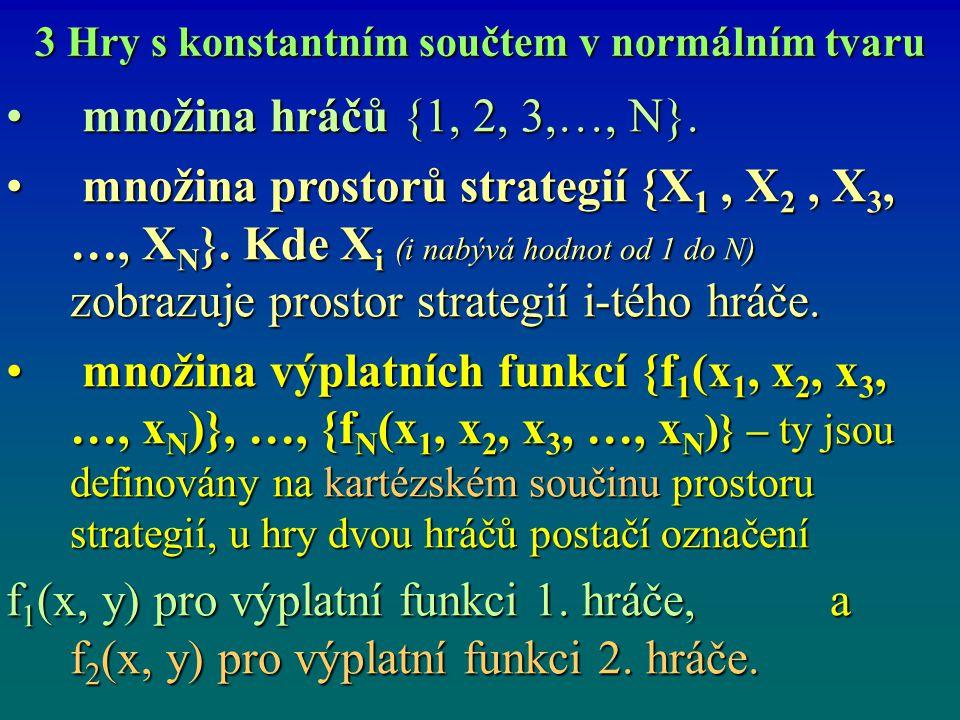 3 Hry s konstantním součtem v normálním tvaru množina hráčů {1, 2, 3,…, N}. množina hráčů {1, 2, 3,…, N}. množina prostorů strategií {X 1, X 2, X 3, …
