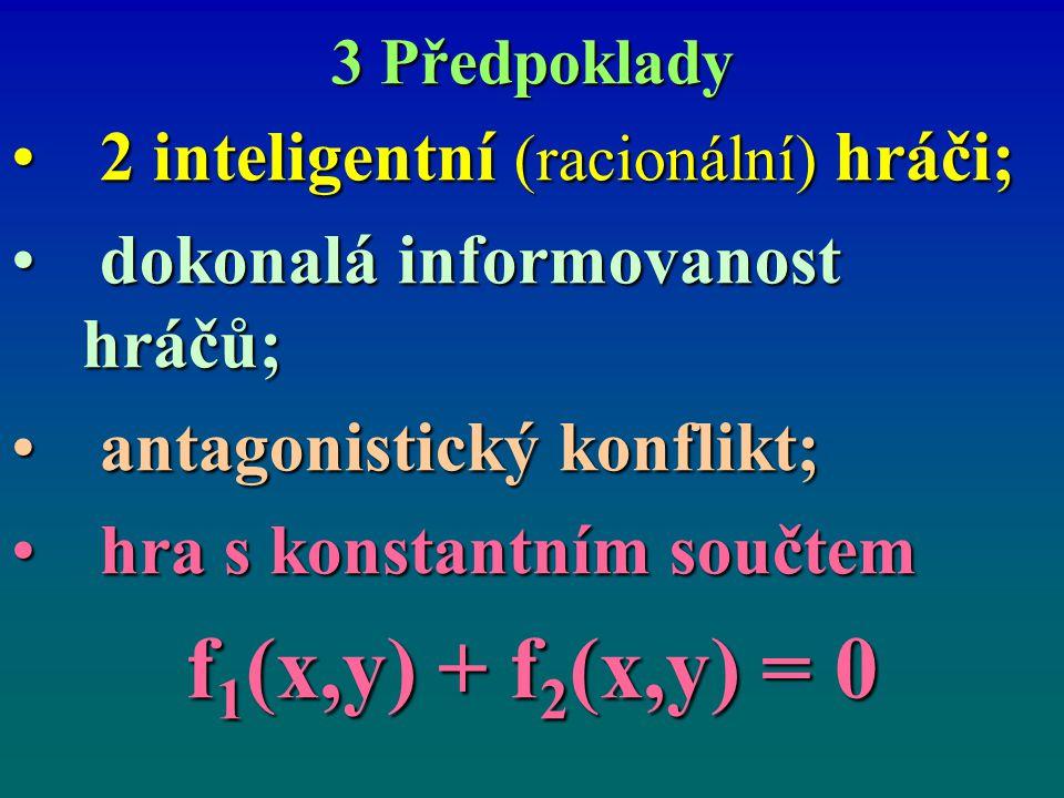 3 Předpoklady 2 inteligentní (racionální) hráči; 2 inteligentní (racionální) hráči; dokonalá informovanost hráčů; dokonalá informovanost hráčů; antago